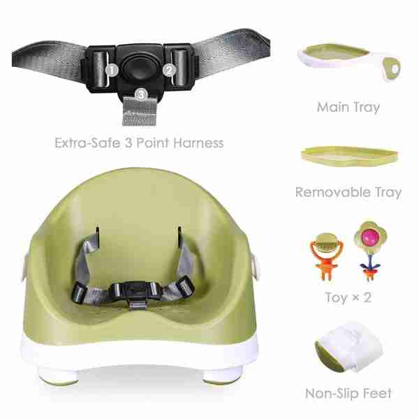 Our Venture Q-Fix portable travel feeding seats come packaged with.