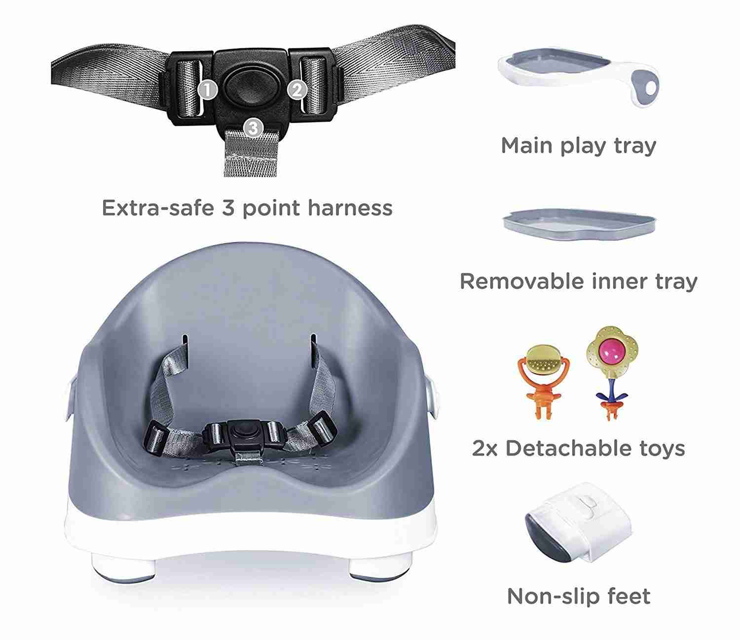 What's included in the Venture Q-Fix portable travel high chair