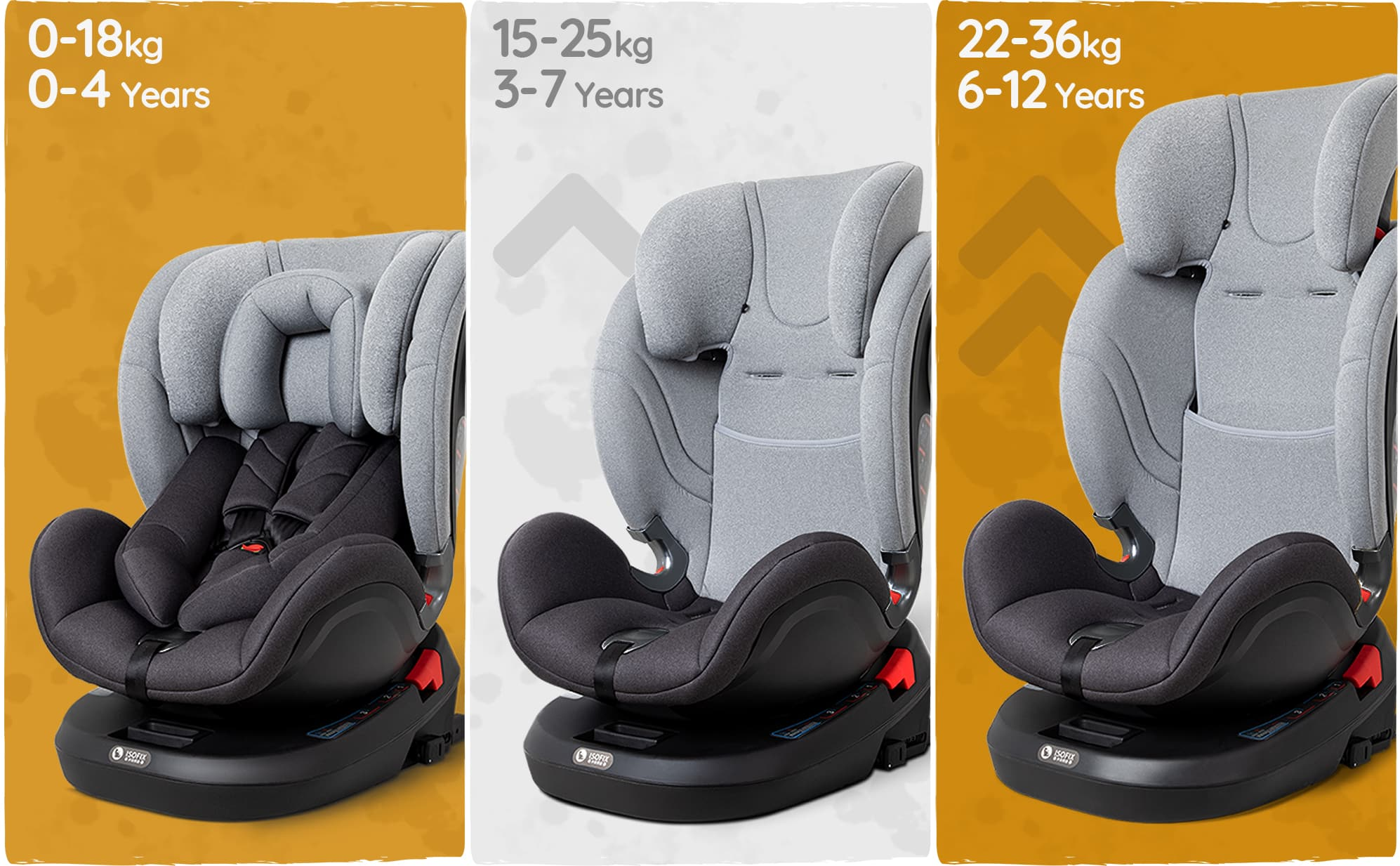 Fusion Car Seat Multi-Group